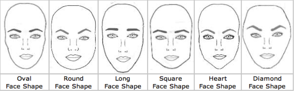 Contouring Wajah - Big Size Fashion