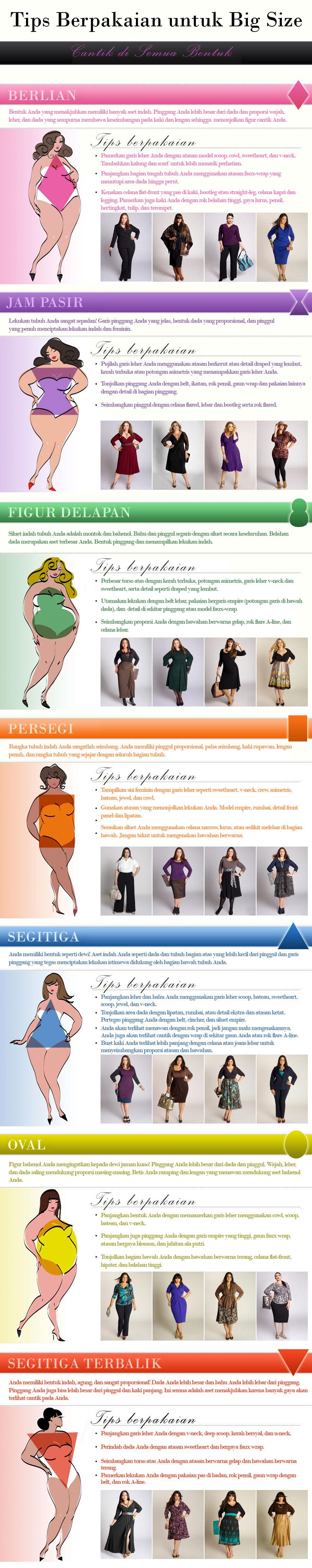 tips berpakaian big size